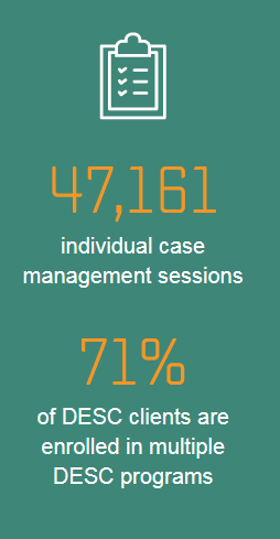 Case Management Data