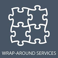 Wrap-around services button